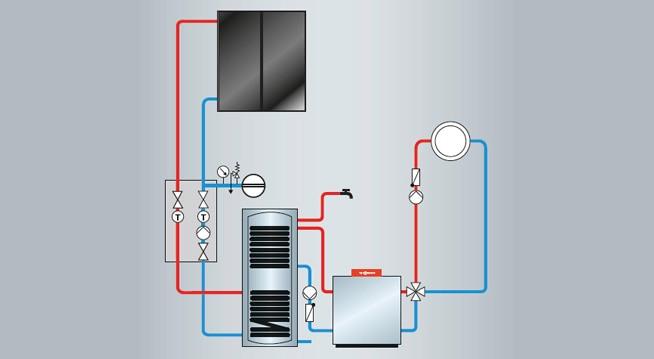 solare_trinkwassererwaermung.jpg