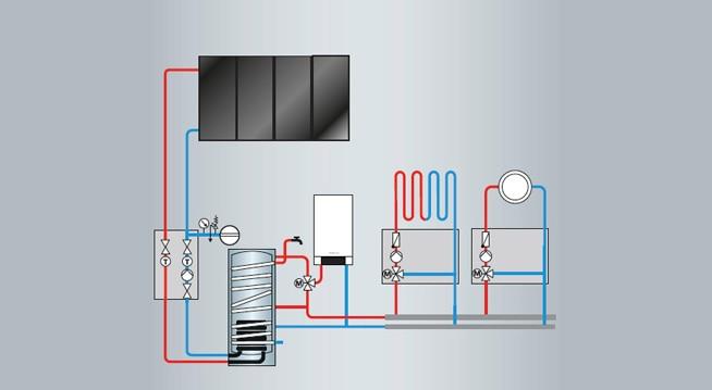 solare_trinkwassererwaermungheizungsunterstuetzung.jpg